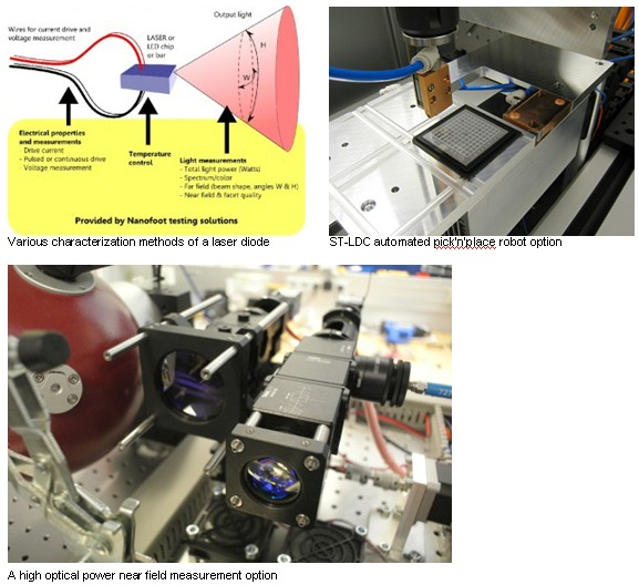 Laser Diode Testing Systems