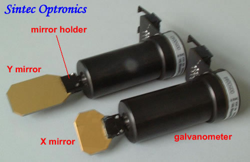 Optical Scanners Amp Drivers